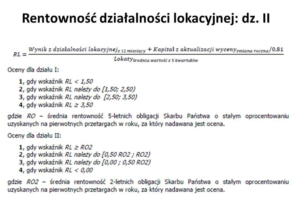 Rentowność działalności lokacyjnej: dz. II