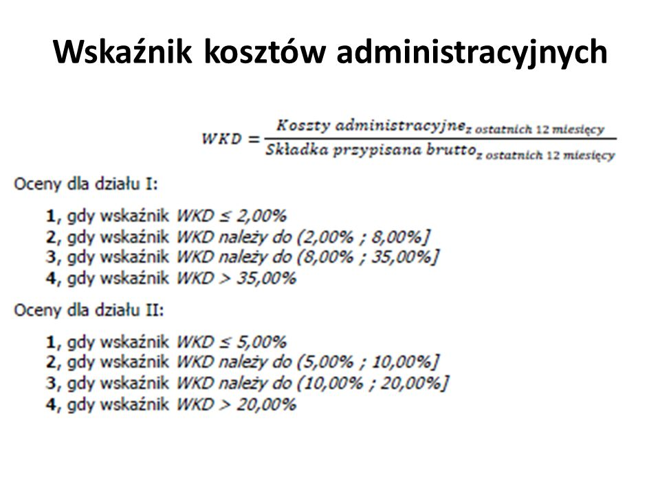 Wskaźnik kosztów administracyjnych