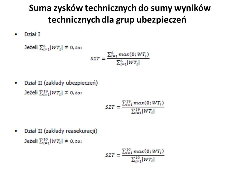 Suma zysków technicznych do sumy wyników technicznych dla grup ubezpieczeń
