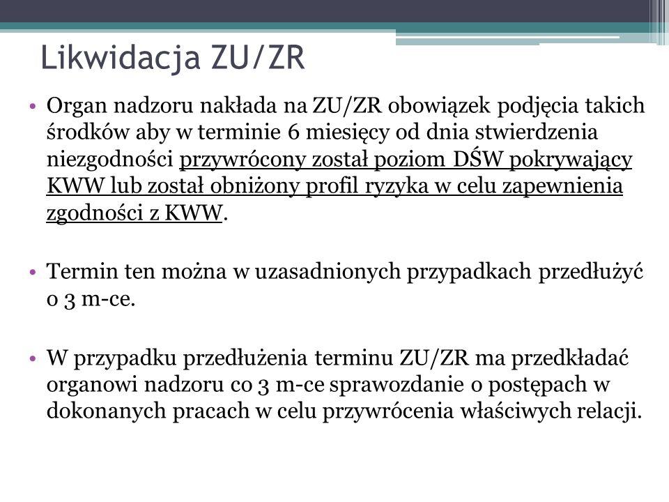 Likwidacja ZU/ZR Organ nadzoru nakłada na ZU/ZR obowiązek podjęcia takich środków aby w terminie 6 miesięcy od dnia stwierdzenia niezgodności przywróc