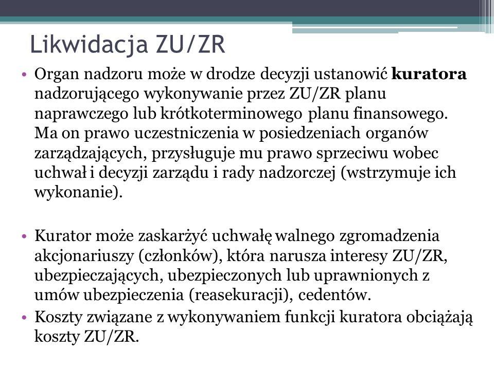 Likwidacja ZU/ZR Organ nadzoru może w drodze decyzji ustanowić kuratora nadzorującego wykonywanie przez ZU/ZR planu naprawczego lub krótkoterminowego