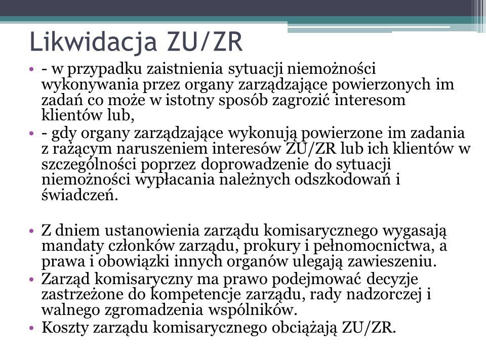 Likwidacja ZU/ZR - w przypadku zaistnienia sytuacji niemożności wykonywania przez organy zarządzające powierzonych im zadań co może w istotny sposób z