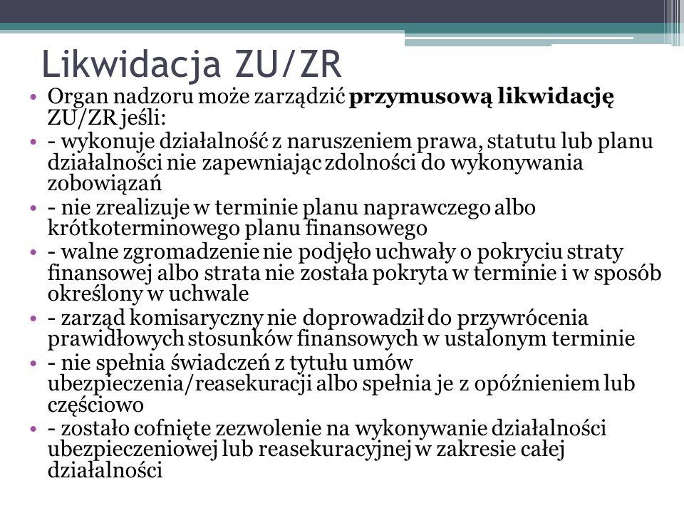 Likwidacja ZU/ZR Organ nadzoru może zarządzić przymusową likwidację ZU/ZR jeśli: - wykonuje działalność z naruszeniem prawa, statutu lub planu działal