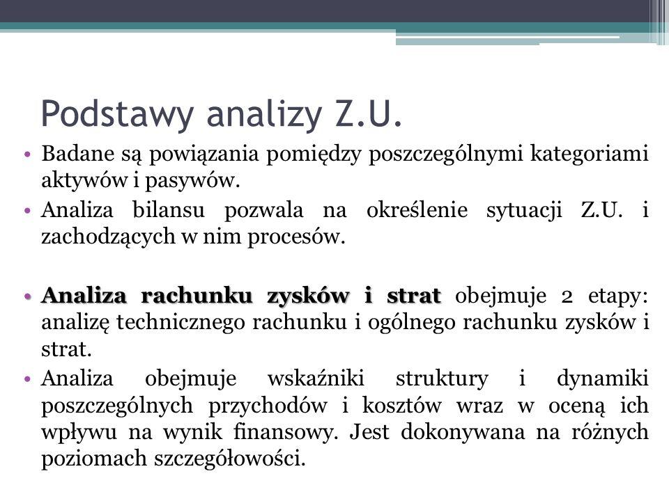 Podstawy analizy Z.U. Badane są powiązania pomiędzy poszczególnymi kategoriami aktywów i pasywów.