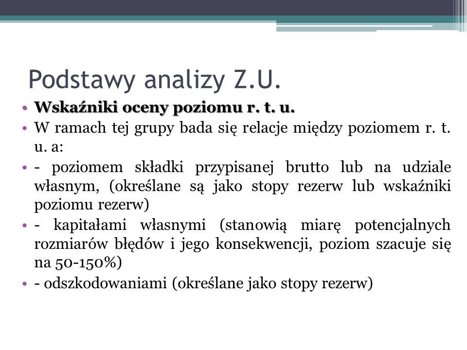 Podstawy analizy Z.U. Wskaźniki oceny poziomu r. t.