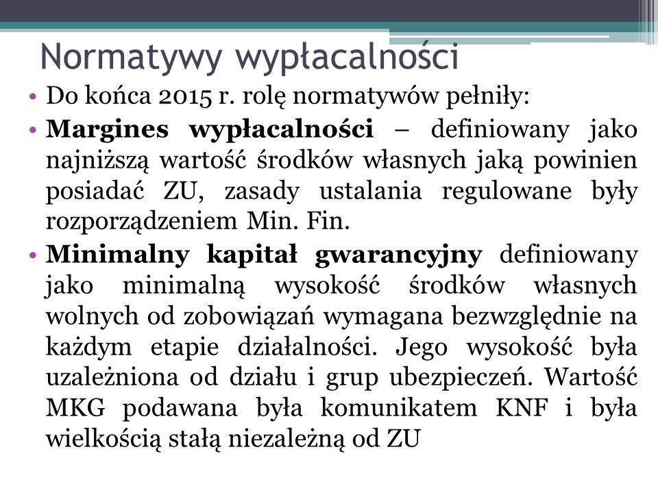 Normatywy wypłacalności Do końca 2015 r. rolę normatywów pełniły: Margines wypłacalności – definiowany jako najniższą wartość środków własnych jaką po
