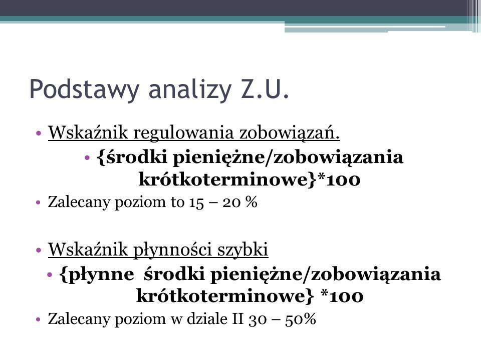 Podstawy analizy Z.U. Wskaźnik regulowania zobowiązań. {środki pieniężne/zobowiązania krótkoterminowe}*100 Zalecany poziom to 15 – 20 % Wskaźnik płynn