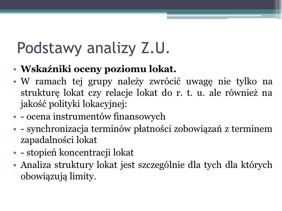 Podstawy analizy Z.U. Wskaźniki oceny poziomu lokat.