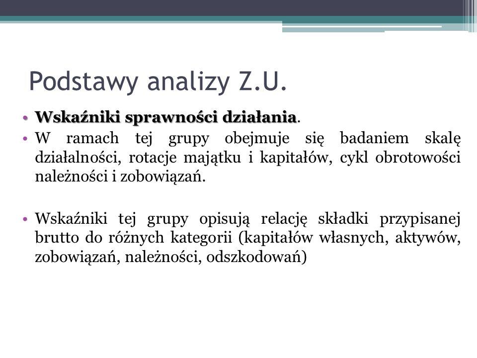 Podstawy analizy Z.U. Wskaźniki sprawności działaniaWskaźniki sprawności działania. W ramach tej grupy obejmuje się badaniem skalę działalności, rotac