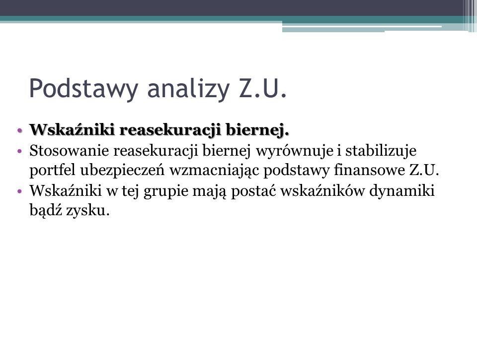 Podstawy analizy Z.U. Wskaźniki reasekuracji biernej.Wskaźniki reasekuracji biernej. Stosowanie reasekuracji biernej wyrównuje i stabilizuje portfel u