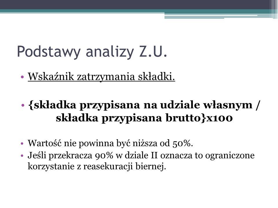 Podstawy analizy Z.U. Wskaźnik zatrzymania składki. {składka przypisana na udziale własnym / składka przypisana brutto}x100 Wartość nie powinna być ni