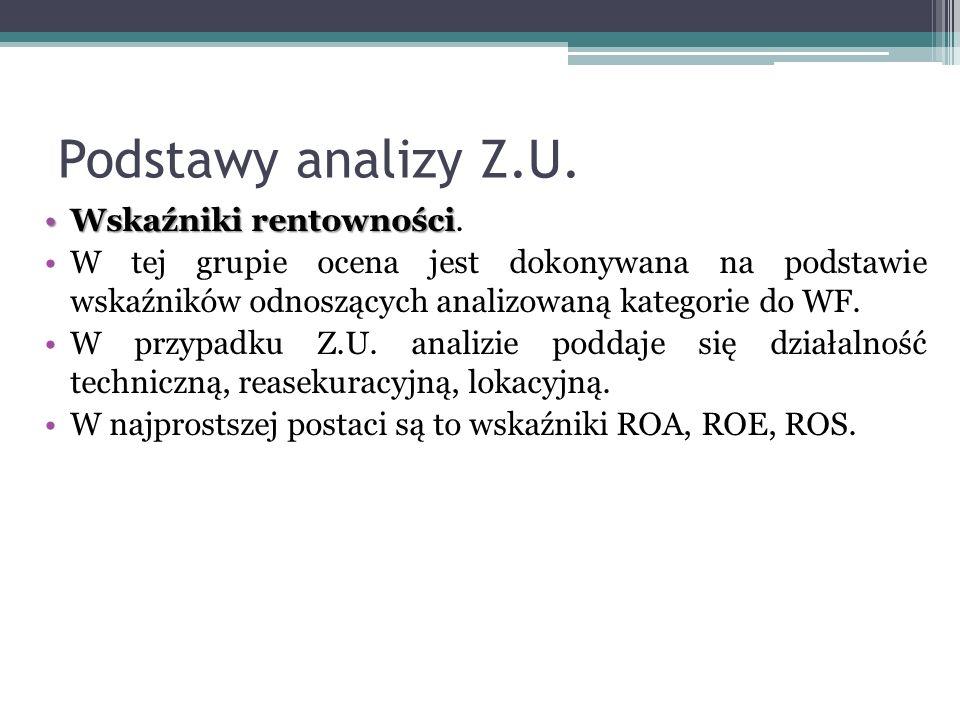 Podstawy analizy Z.U. Wskaźniki rentownościWskaźniki rentowności.