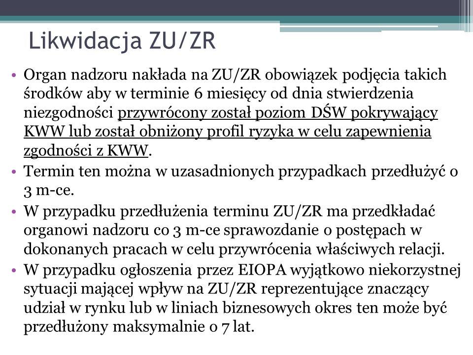 Likwidacja ZU/ZR Organ nadzoru nakłada na ZU/ZR obowiązek podjęcia takich środków aby w terminie 6 miesięcy od dnia stwierdzenia niezgodności przywrócony został poziom DŚW pokrywający KWW lub został obniżony profil ryzyka w celu zapewnienia zgodności z KWW.