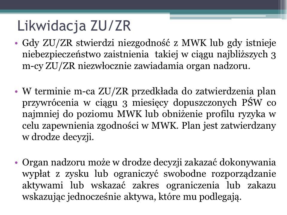 Likwidacja ZU/ZR Gdy ZU/ZR stwierdzi niezgodność z MWK lub gdy istnieje niebezpieczeństwo zaistnienia takiej w ciągu najbliższych 3 m-cy ZU/ZR niezwłocznie zawiadamia organ nadzoru.