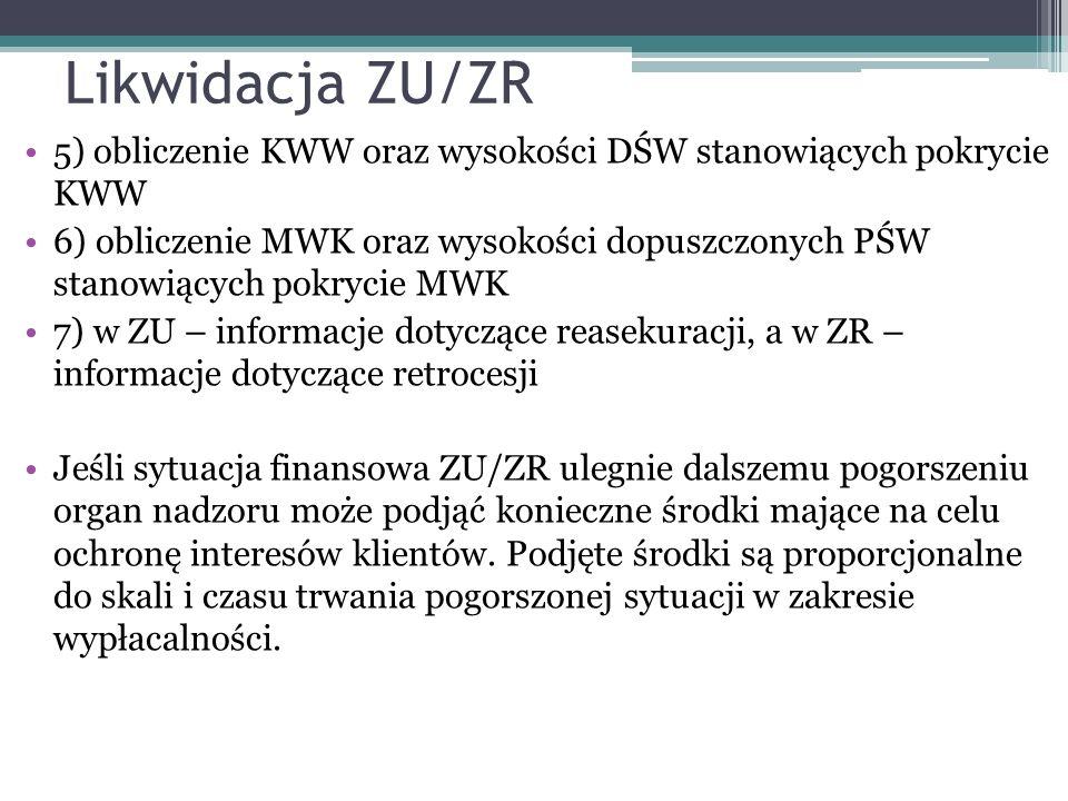 Likwidacja ZU/ZR 5) obliczenie KWW oraz wysokości DŚW stanowiących pokrycie KWW 6) obliczenie MWK oraz wysokości dopuszczonych PŚW stanowiących pokrycie MWK 7) w ZU – informacje dotyczące reasekuracji, a w ZR – informacje dotyczące retrocesji Jeśli sytuacja finansowa ZU/ZR ulegnie dalszemu pogorszeniu organ nadzoru może podjąć konieczne środki mające na celu ochronę interesów klientów.