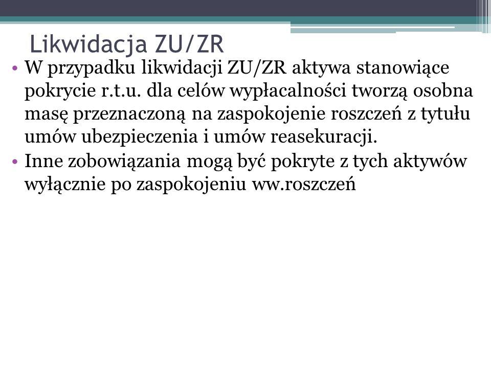Likwidacja ZU/ZR W przypadku likwidacji ZU/ZR aktywa stanowiące pokrycie r.t.u.