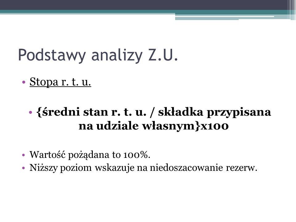 Podstawy analizy Z.U. Stopa r. t. u. {średni stan r.