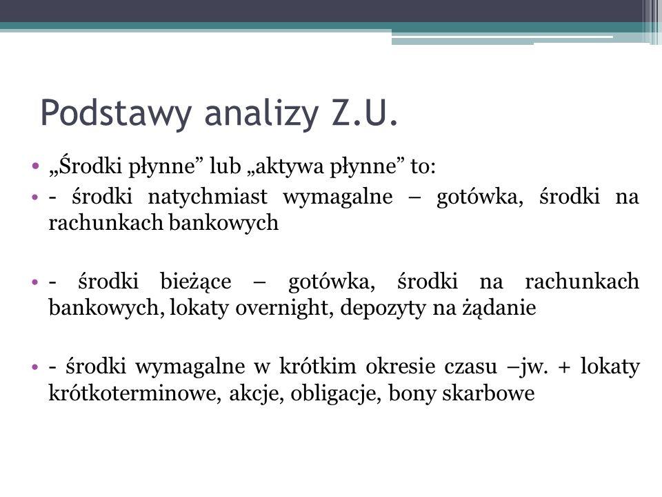 Podstawy analizy Z.U.
