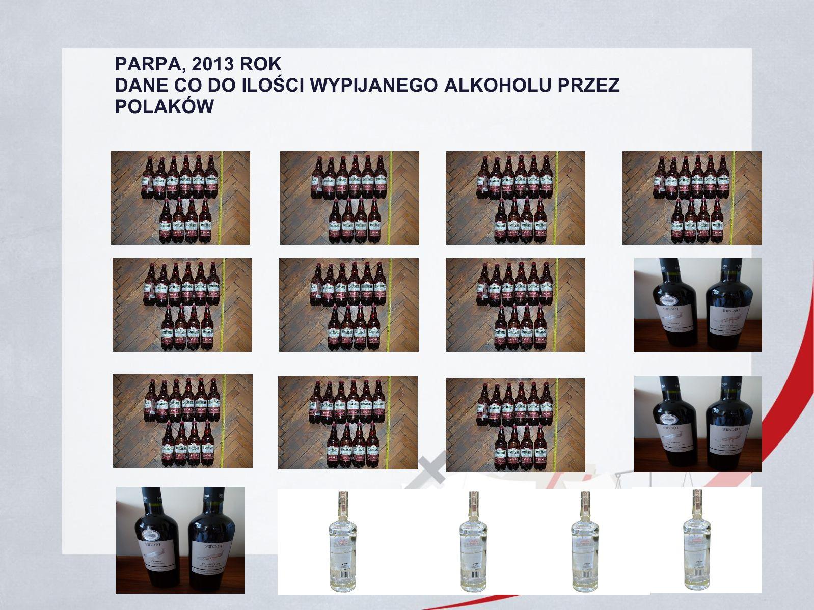 PARPA, 2013 ROK DANE CO DO ILOŚCI WYPIJANEGO ALKOHOLU PRZEZ POLAKÓW
