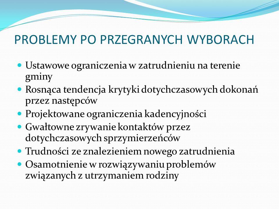 PROBLEMY PO PRZEGRANYCH WYBORACH Ustawowe ograniczenia w zatrudnieniu na terenie gminy Rosnąca tendencja krytyki dotychczasowych dokonań przez następc