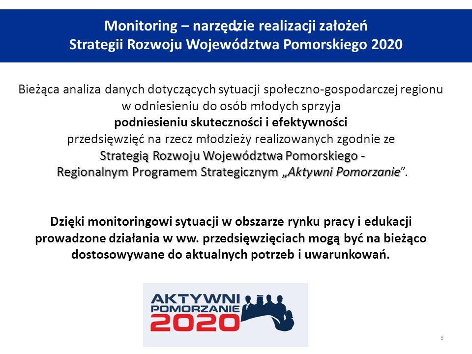"""` Monitoring – narzędzie realizacji założeń Strategii Rozwoju Województwa Pomorskiego 2020 3 Bieżąca analiza danych dotyczących sytuacji społeczno-gospodarczej regionu w odniesieniu do osób młodych sprzyja podniesieniu skuteczności i efektywności przedsięwzięć na rzecz młodzieży realizowanych zgodnie ze Strategią Rozwoju Województwa Pomorskiego - Regionalnym Programem Strategicznym """"Aktywni Pomorzanie Regionalnym Programem Strategicznym """"Aktywni Pomorzanie ."""