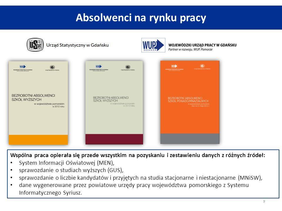 Absolwenci na rynku pracy Wspólna praca opierała się przede wszystkim na pozyskaniu i zestawieniu danych z różnych źródeł: System Informacji Oświatowej (MEN), sprawozdanie o studiach wyższych (GUS), sprawozdanie o liczbie kandydatów i przyjętych na studia stacjonarne i niestacjonarne (MNiSW), dane wygenerowane przez powiatowe urzędy pracy województwa pomorskiego z Systemu Informatycznego Syriusz.