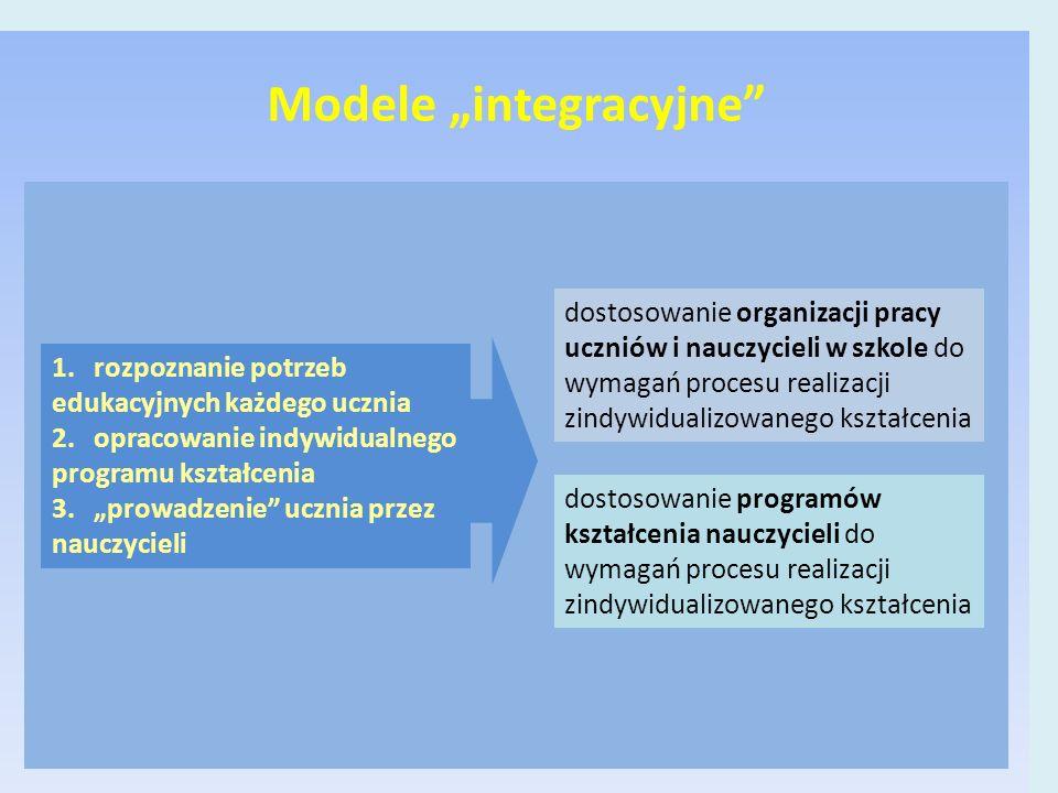"""Modele """"integracyjne dostosowanie organizacji pracy uczniów i nauczycieli w szkole do wymagań procesu realizacji zindywidualizowanego kształcenia dostosowanie programów kształcenia nauczycieli do wymagań procesu realizacji zindywidualizowanego kształcenia 1.rozpoznanie potrzeb edukacyjnych każdego ucznia 2.opracowanie indywidualnego programu kształcenia 3.""""prowadzenie ucznia przez nauczycieli"""