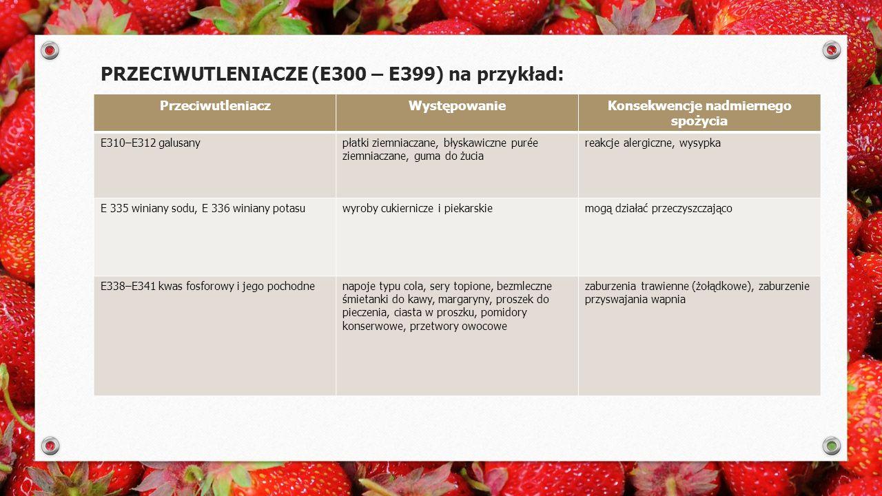 PRZECIWUTLENIACZE (E300 – E399) na przykład: PrzeciwutleniaczWystępowanieKonsekwencje nadmiernego spożycia E310–E312 galusanypłatki ziemniaczane, błyskawiczne purée ziemniaczane, guma do żucia reakcje alergiczne, wysypka E 335 winiany sodu, E 336 winiany potasu wyroby cukiernicze i piekarskiemogą działać przeczyszczająco E338–E341 kwas fosforowy i jego pochodnenapoje typu cola, sery topione, bezmleczne śmietanki do kawy, margaryny, proszek do pieczenia, ciasta w proszku, pomidory konserwowe, przetwory owocowe zaburzenia trawienne (żołądkowe), zaburzenie przyswajania wapnia