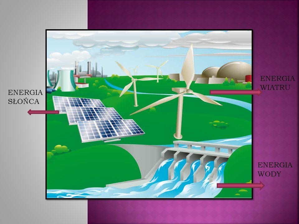 ENERGIA SŁOŃCA ENERGIA WIATRU ENERGIA WODY
