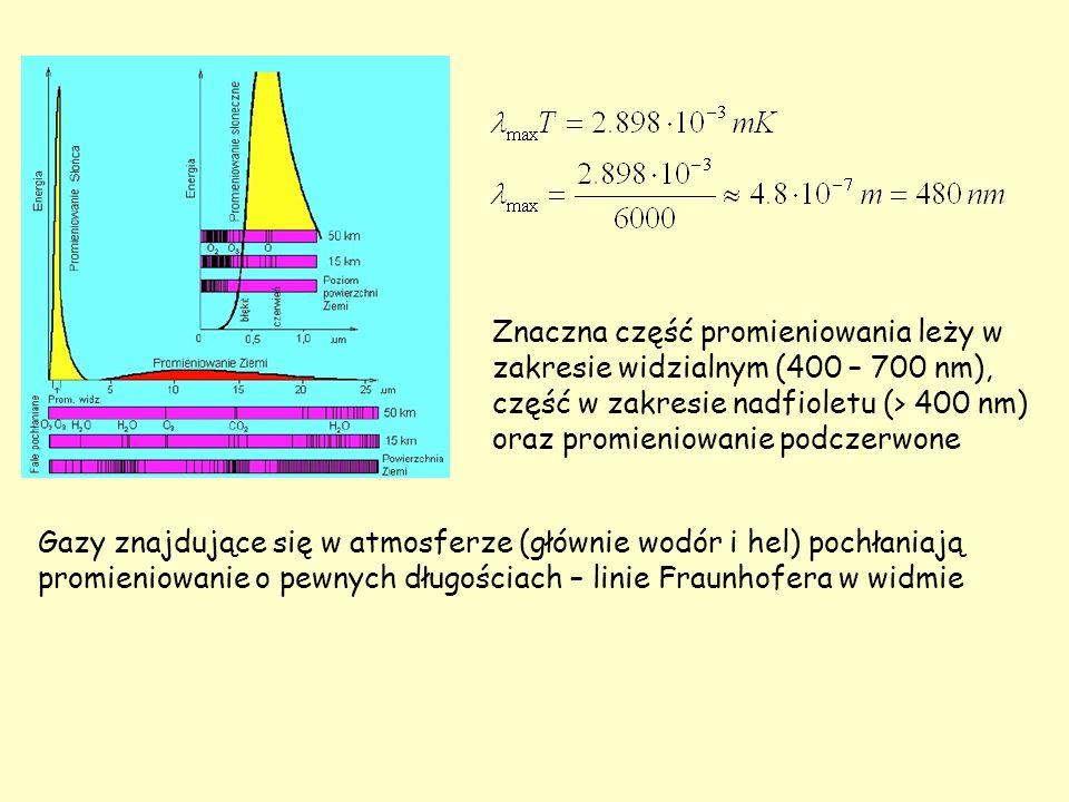 Znaczna część promieniowania leży w zakresie widzialnym (400 – 700 nm), część w zakresie nadfioletu (> 400 nm) oraz promieniowanie podczerwone Gazy zn