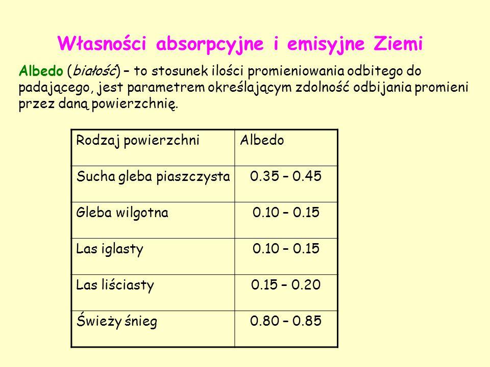 Własności absorpcyjne i emisyjne Ziemi Albedo (białość) – to stosunek ilości promieniowania odbitego do padającego, jest parametrem określającym zdoln