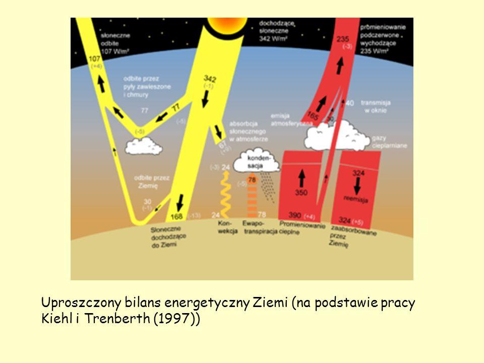 Uproszczony bilans energetyczny Ziemi (na podstawie pracy Kiehl i Trenberth (1997))
