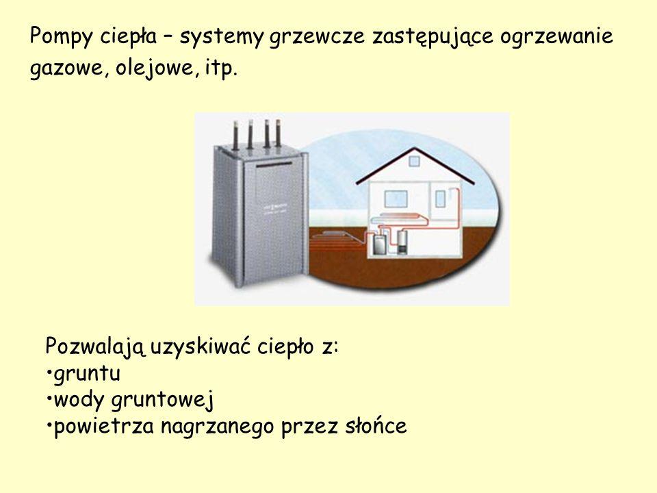 Pompy ciepła – systemy grzewcze zastępujące ogrzewanie gazowe, olejowe, itp. Pozwalają uzyskiwać ciepło z: gruntu wody gruntowej powietrza nagrzanego