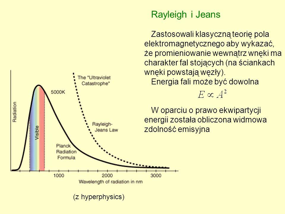 Postulat Plancka i jego konsekwencje Założenia atomy ścian wnęki zachowują się jak oscylatory które emitują i absorbują energię, energia oscylatora nie może być dowolna oscylatory wypromieniowują energię porcjami (kwantami), podczas przejścia oscylatora z jednego stanu do drugiego oscylator w stanie stacjonarnym nie emituje ani nie absorbuje energii.