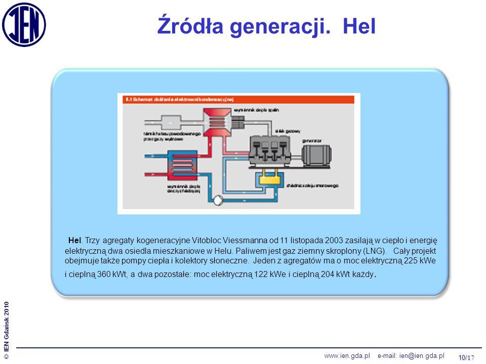 10/ 17 © IEN Gdańsk 2010 www.ien.gda.pl e-mail: ien@ien.gda.pl Źródła generacji. Hel Hel. Trzy agregaty kogeneracyjne Vitobloc Viessmanna od 11 listop