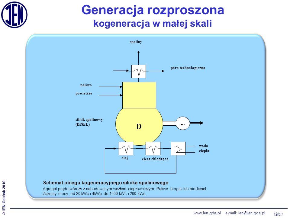 12/ 17 © IEN Gdańsk 2010 www.ien.gda.pl e-mail: ien@ien.gda.pl Generacja rozproszona kogeneracja w małej skali Schemat obiegu kogeneracyjnego silnika