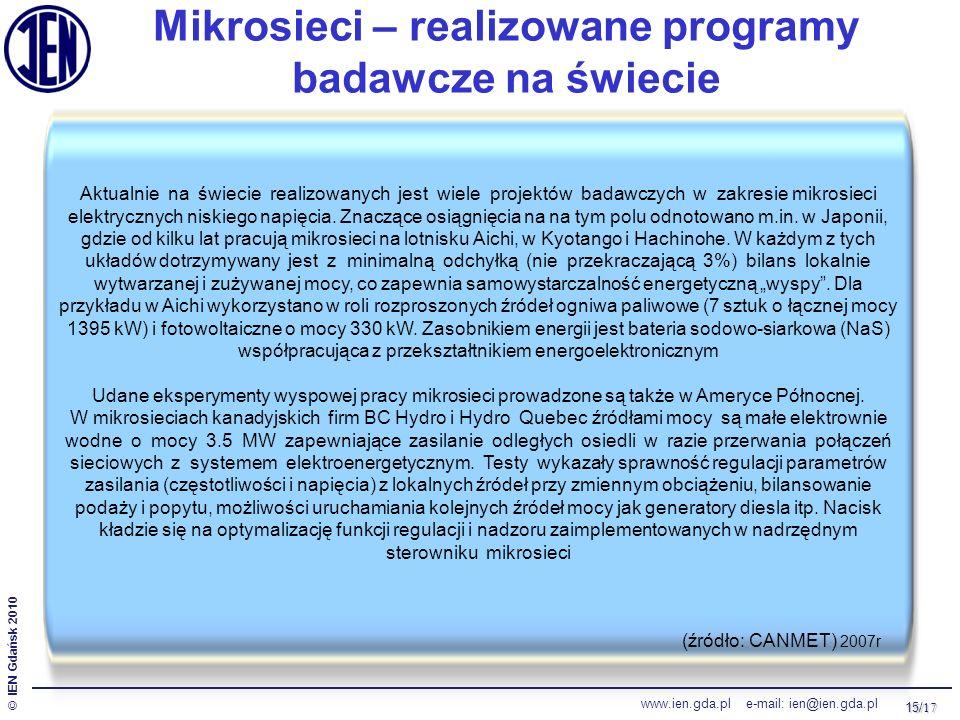 15/ 17 © IEN Gdańsk 2010 www.ien.gda.pl e-mail: ien@ien.gda.pl Mikrosieci – realizowane programy badawcze na świecie Aktualnie na świecie realizowanyc