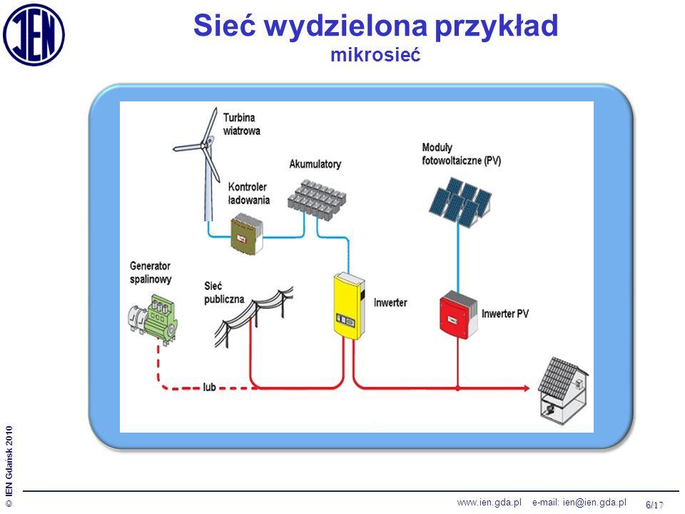 7/ 17 © IEN Gdańsk 2010 www.ien.gda.pl e-mail: ien@ien.gda.pl Jakość energii w sieci wydzielonej