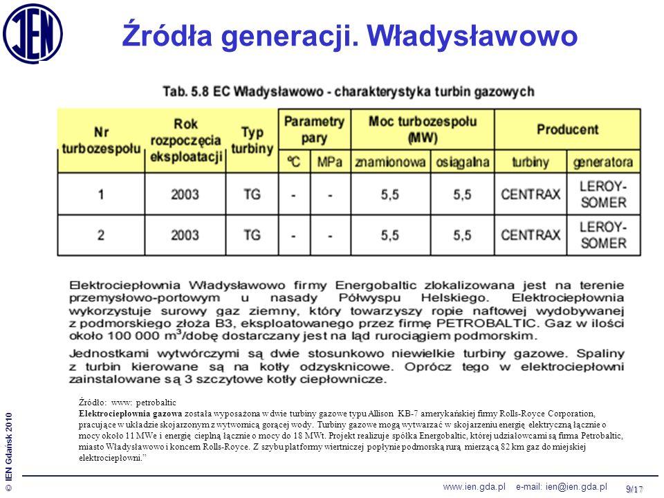 9/ 17 © IEN Gdańsk 2010 www.ien.gda.pl e-mail: ien@ien.gda.pl Źródła generacji. Władysławowo Źródło: www: petrobaltic Elektrociepłownia gazowa została