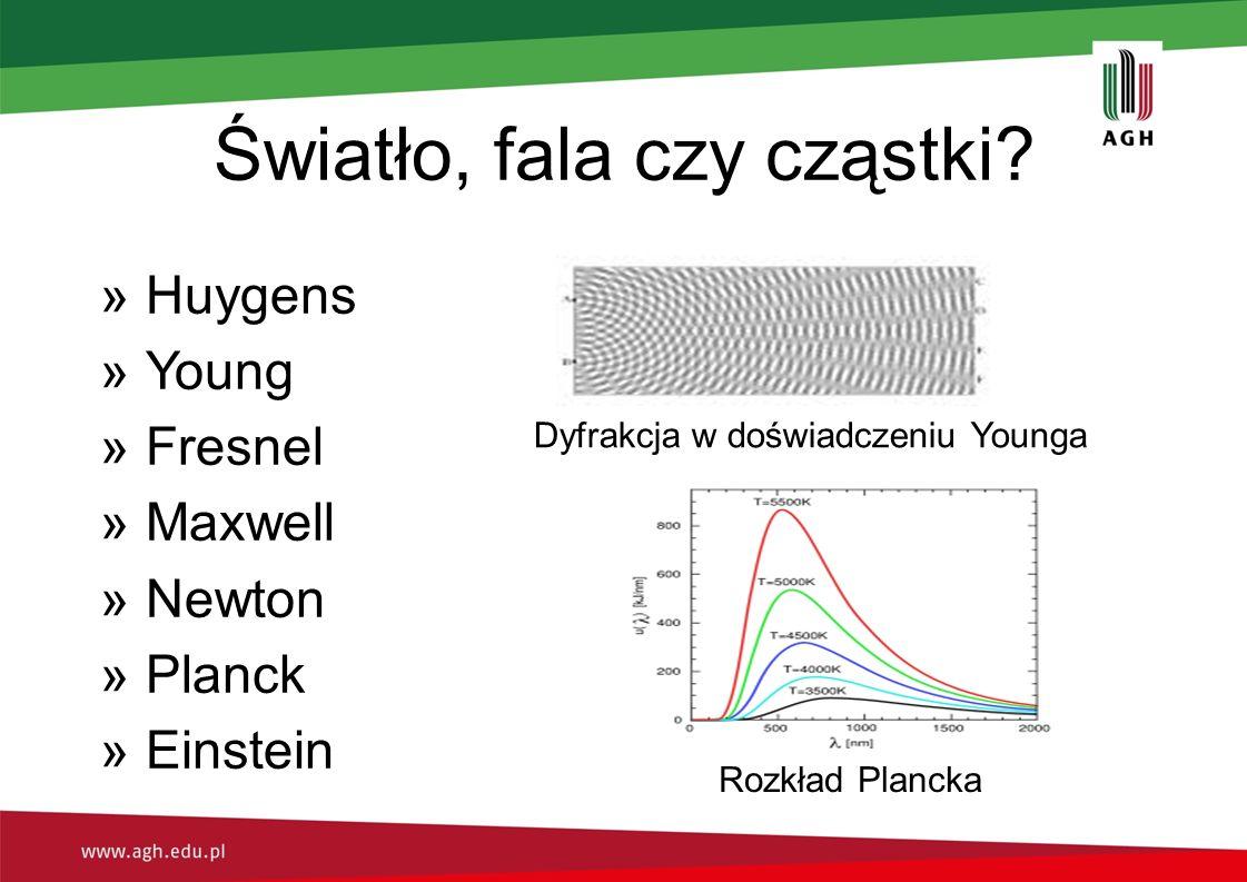 Światło, fala czy cząstki? »Huygens »Young »Fresnel »Maxwell »Newton »Planck »Einstein Dyfrakcja w doświadczeniu Younga Rozkład Plancka