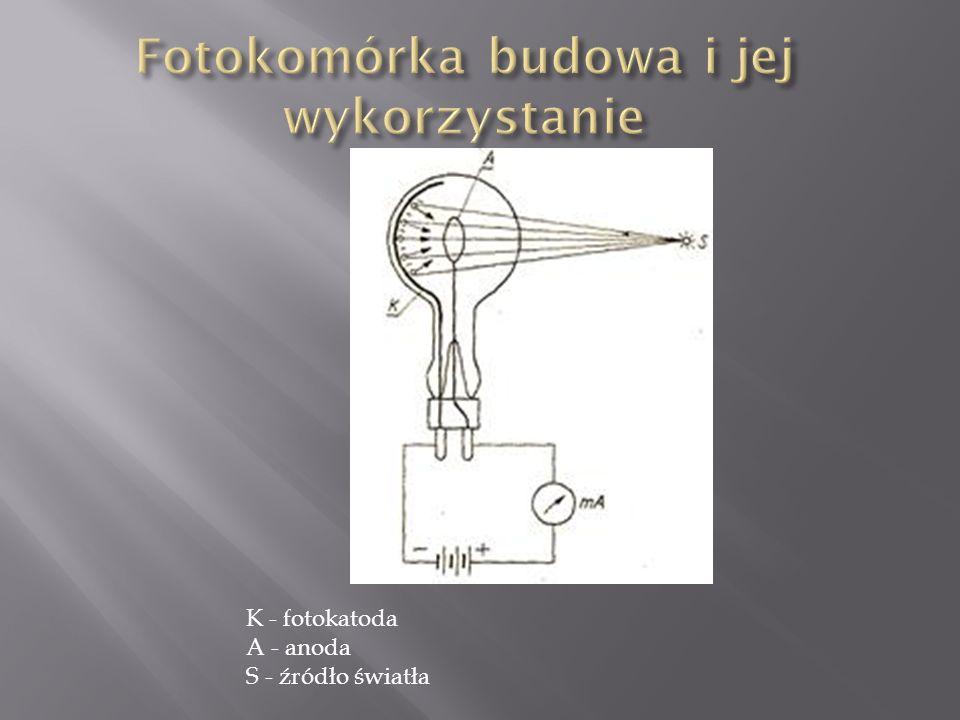 K - fotokatoda A - anoda S - źródło światła