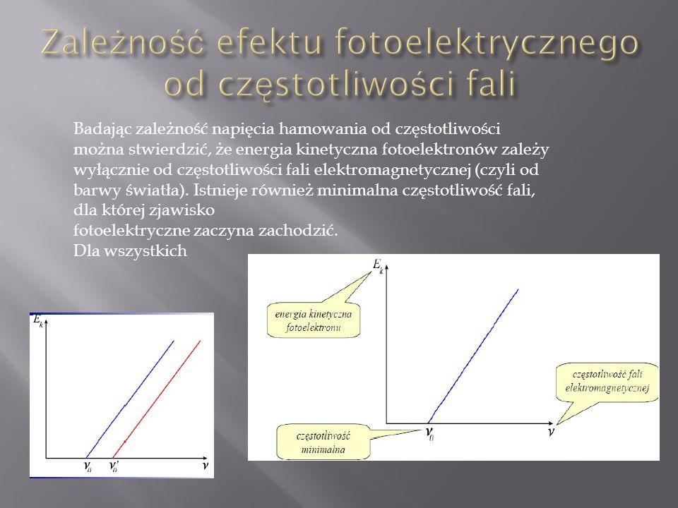 Badając zależność napięcia hamowania od częstotliwości można stwierdzić, że energia kinetyczna fotoelektronów zależy wyłącznie od częstotliwości fali