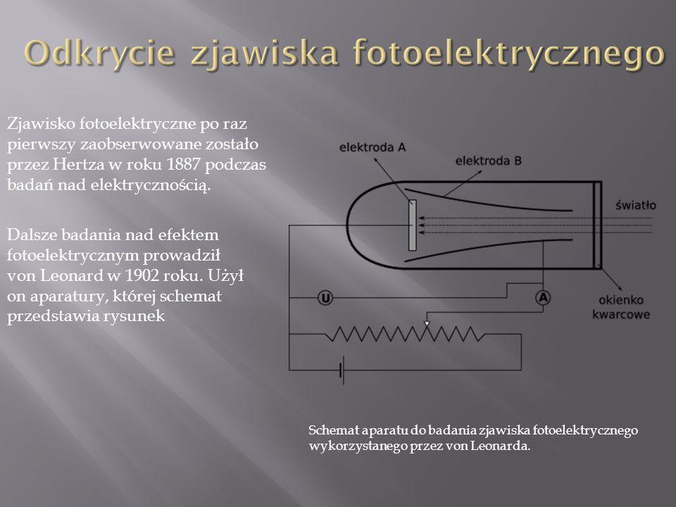 Schemat aparatu do badania zjawiska fotoelektrycznego wykorzystanego przez von Leonarda. Zjawisko fotoelektryczne po raz pierwszy zaobserwowane został