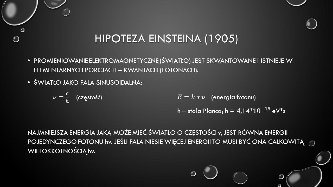HIPOTEZA EINSTEINA (1905)