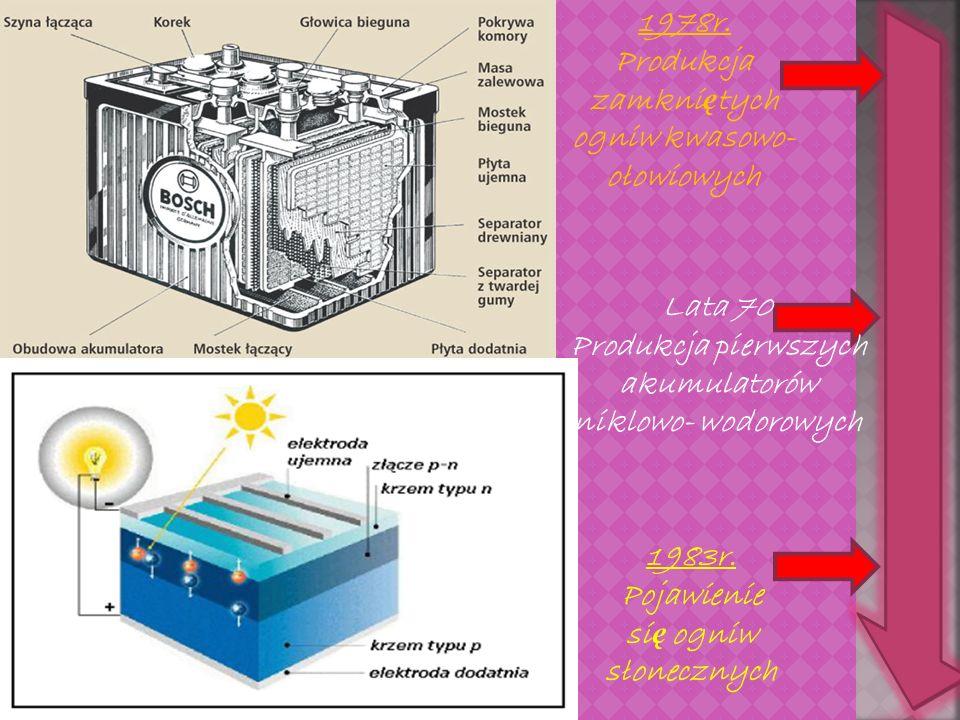 1978r. Produkcja zamkni ę tych ogniw kwasowo- ołowiowych Lata 70 Produkcja pierwszych akumulatorów niklowo- wodorowych 1983r. Pojawienie si ę ogniw sł