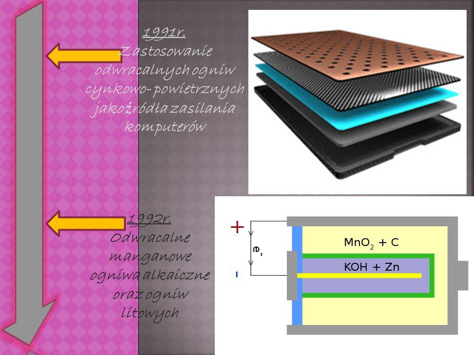 1991r. Zastosowanie odwracalnych ogniw cynkowo- powietrznych jako ź ródła zasilania komputerów 1992r. Odwracalne manganowe ogniwa alkaiczne oraz ogniw