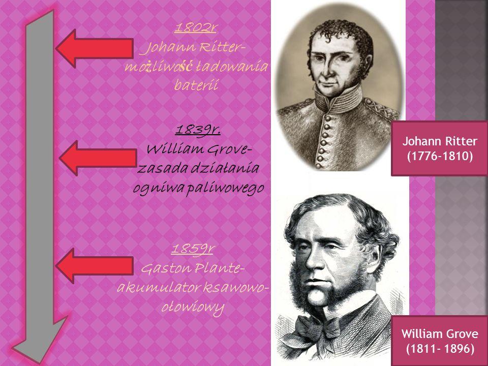 1802r Johann Ritter- mo ż liwo ść ładowania baterii 1839r. William Grove- zasada działania ogniwa paliwowego 1859r Gaston Plante- akumulator ksawowo-