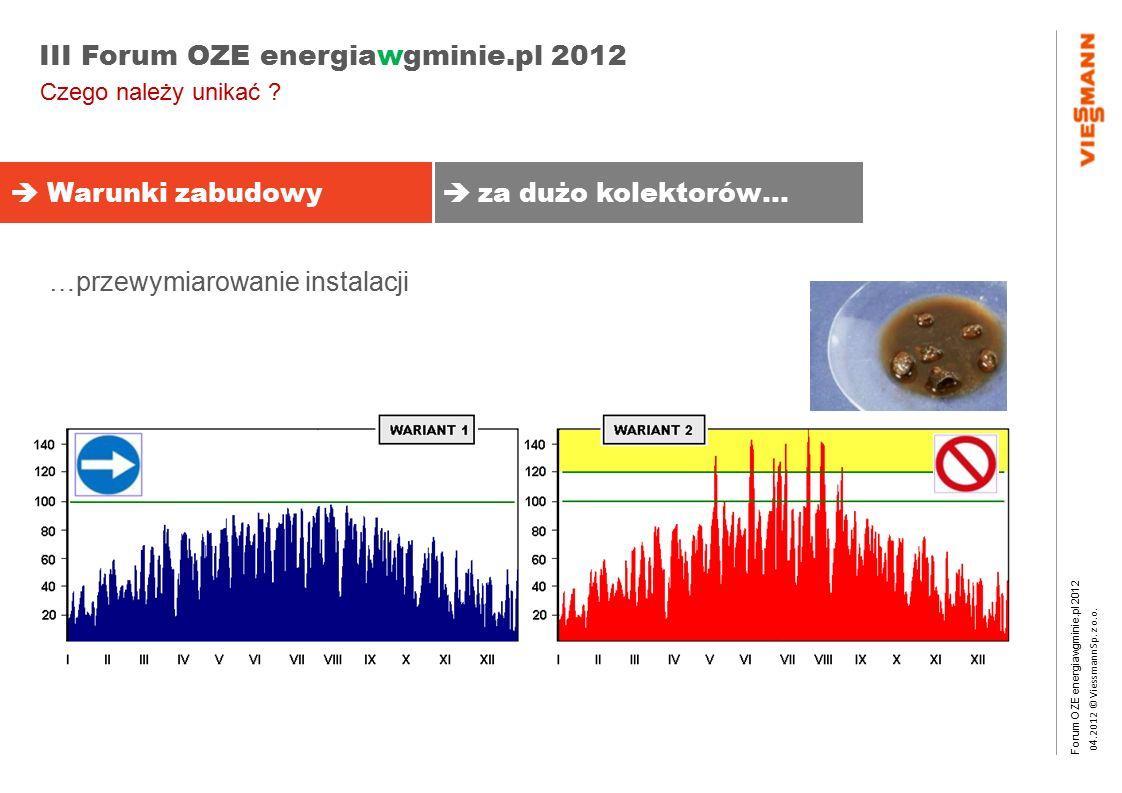 Forum OZE energiawgminie.pl 2012 0 4.2012 © Viessmann Sp. z o.o. III Forum OZE energiawgminie.pl 2012  Warunki zabudowy  za dużo kolektorów… Czego n