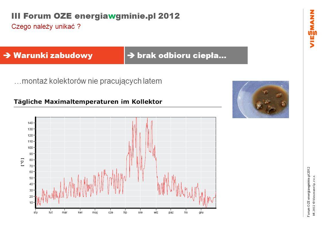 Forum OZE energiawgminie.pl 2012 0 4.2012 © Viessmann Sp. z o.o. III Forum OZE energiawgminie.pl 2012  Warunki zabudowy  brak odbioru ciepła… Czego