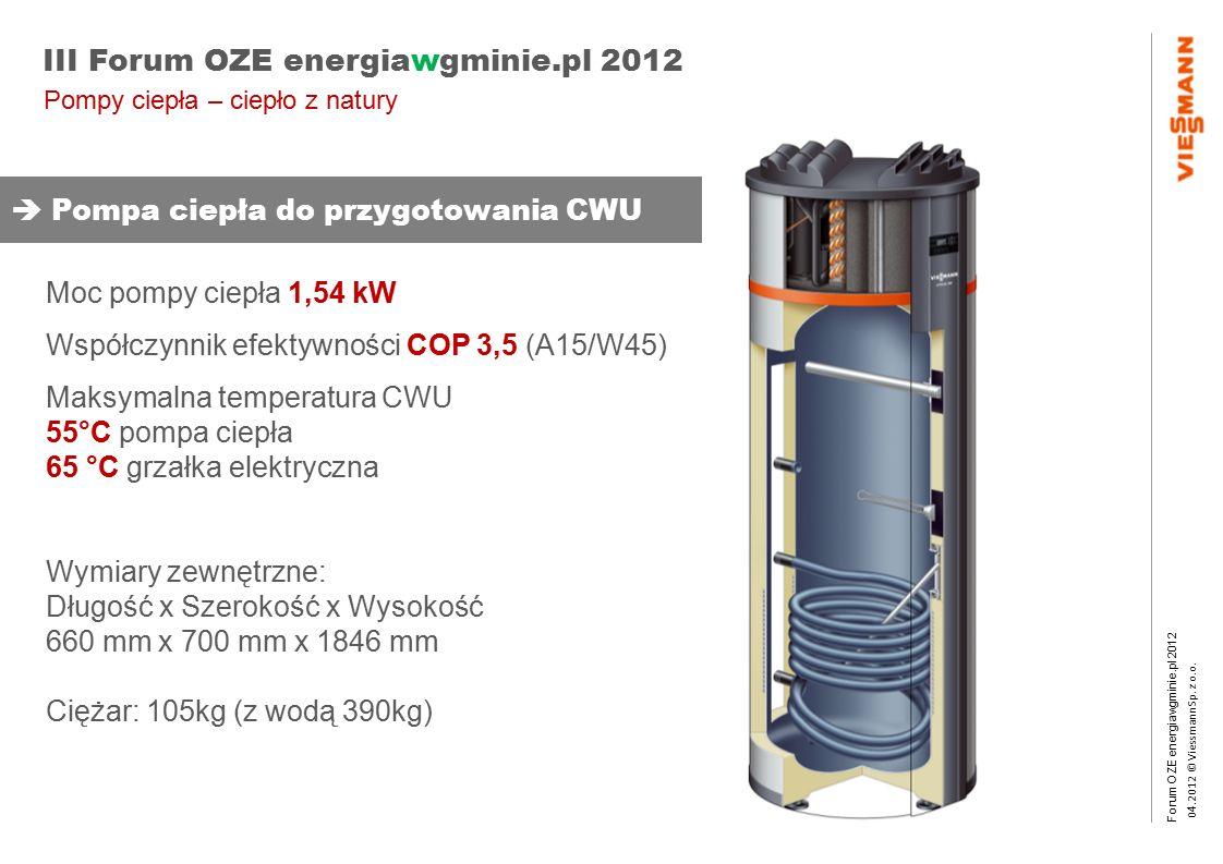 Forum OZE energiawgminie.pl 2012 0 4.2012 © Viessmann Sp. z o.o. III Forum OZE energiawgminie.pl 2012 Moc pompy ciepła 1,54 kW Współczynnik efektywnoś